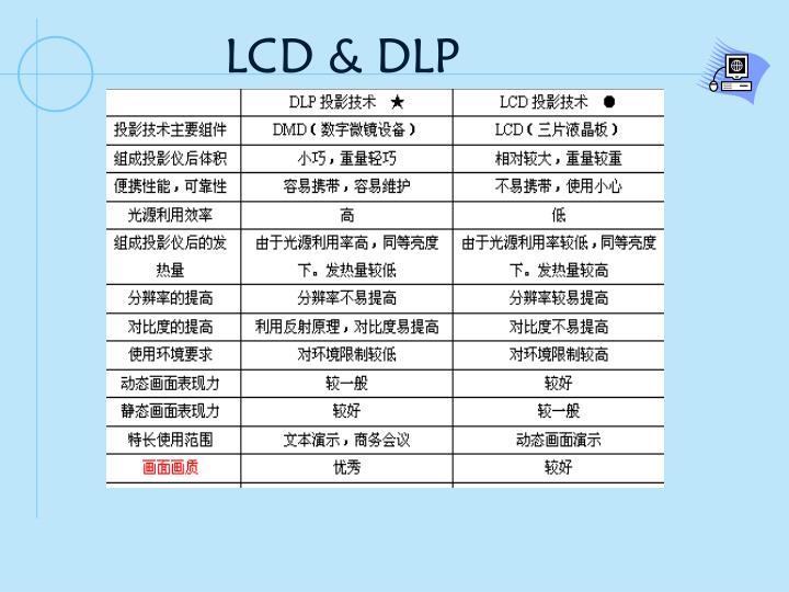 LCD & DLP
