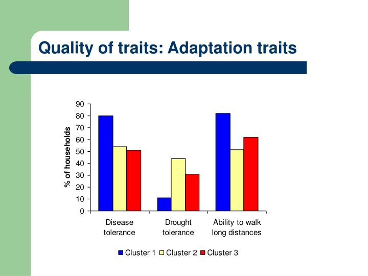 Quality of traits: Adaptation traits