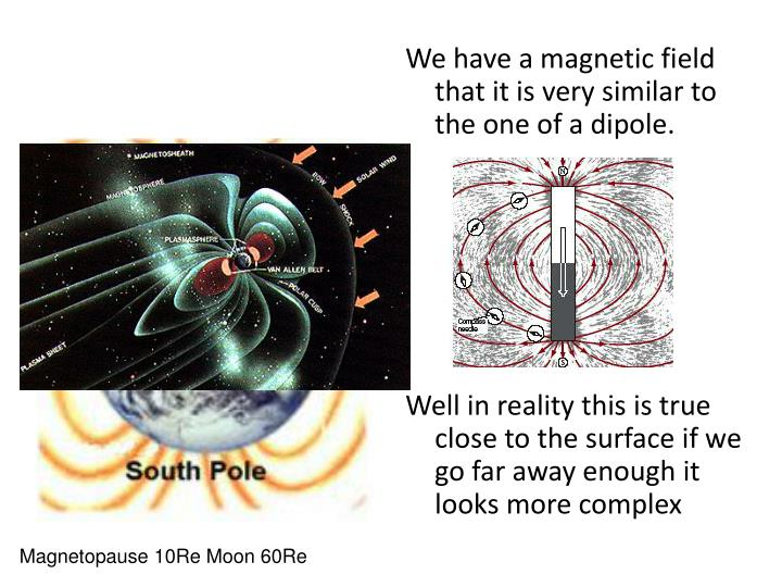 We have a magnetic field that it is very similar to the one of a dipole.