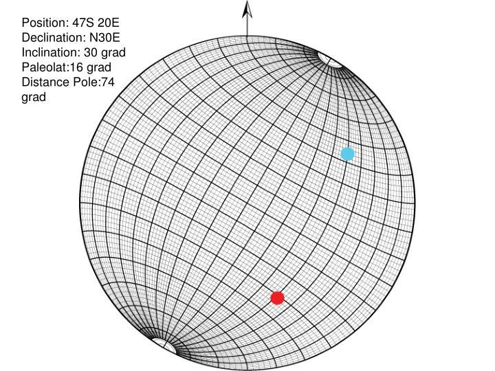 Position: 47S 20E