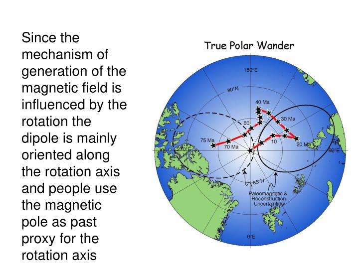 Since the mechanism of generation of the magnetic field is influenced by the rotation the dipole is mainly oriented along the rotation axis and people use the magnetic pole as past proxy for the rotation axis