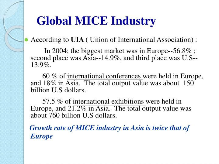 Global MICE Industry