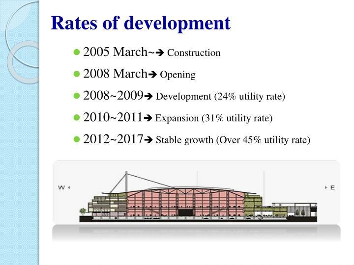 Rates of development