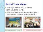 recent trade shows