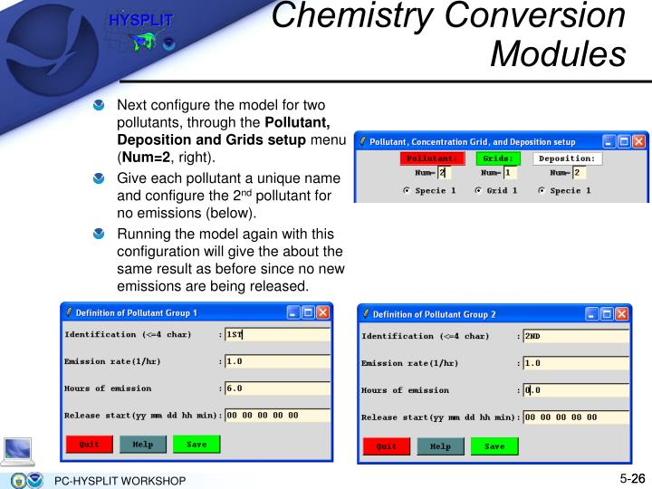 Chemistry Conversion Modules