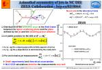 azimuthal asymmetry of jets in nc dis zeus collaboration hep ex 0210064