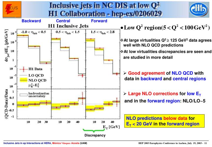 Inclusive jets in NC DIS at low Q