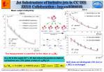 jet substructure of inclusive jets in cc dis zeus collaboration hep ex 0306018