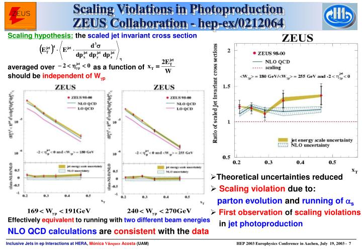 Scaling Violations in Photoproduction