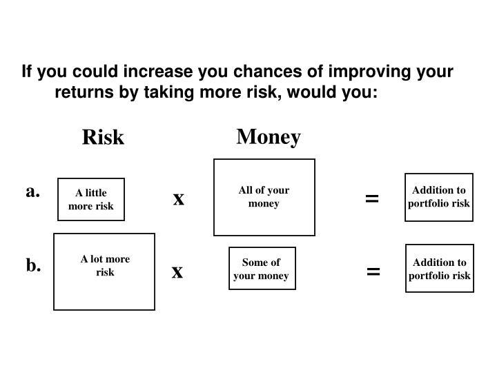 A lot more risk
