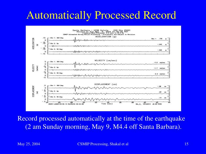 Automatically Processed Record