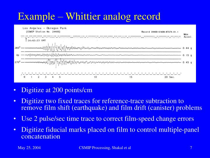 Example – Whittier analog record