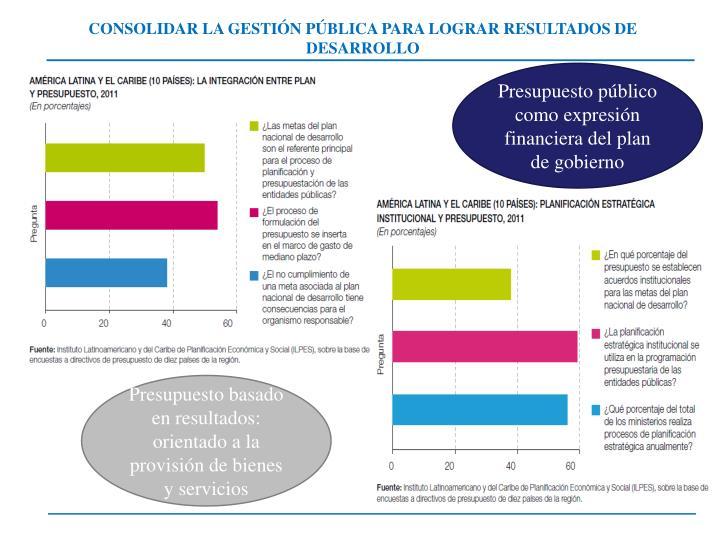CONSOLIDAR LA GESTIÓN PÚBLICA PARA LOGRAR RESULTADOS DE DESARROLLO