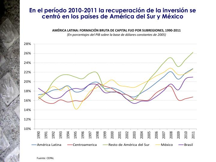 AMÉRICA LATINA: FORMACIÓN BRUTA DE CAPITAL FIJO POR SUBREGIONES, 1990-2011