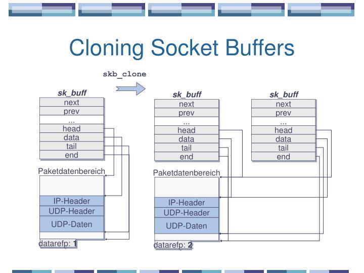 Cloning Socket Buffers