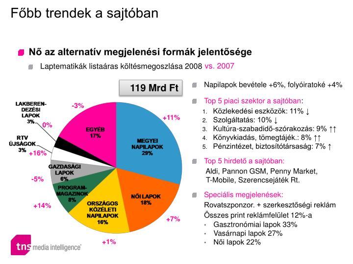 Főbb trendek a sajtóban