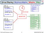 event tracing instrumentation monitor trace