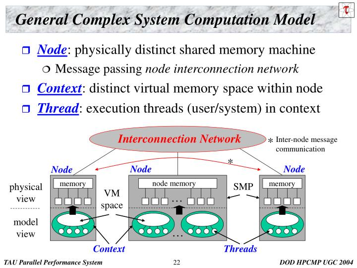 General Complex System Computation Model