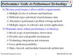 performance needs performance technology