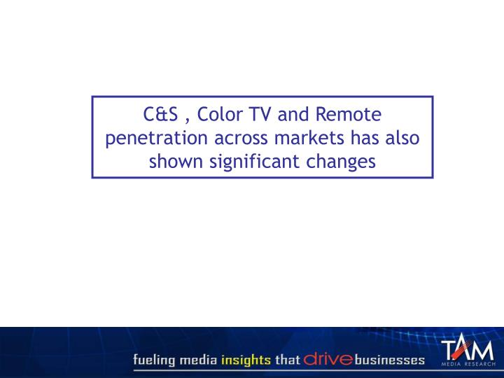 C&S , Color TV and Remote penetration across markets has also shown significant changes
