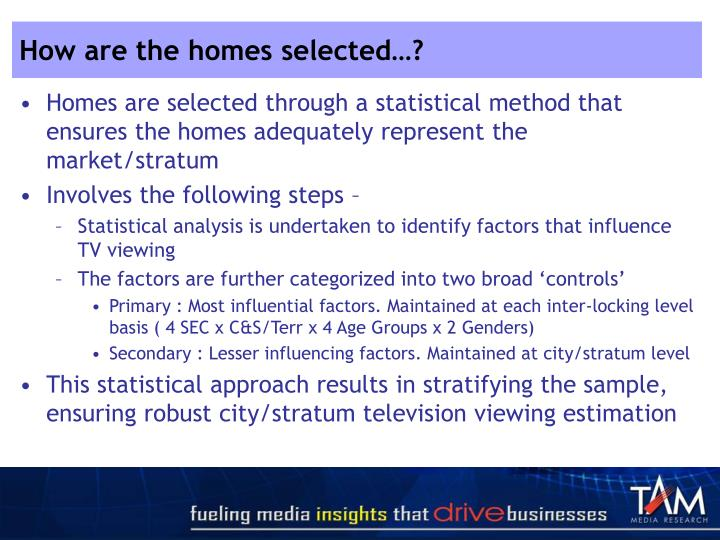 How are the homes selected…?