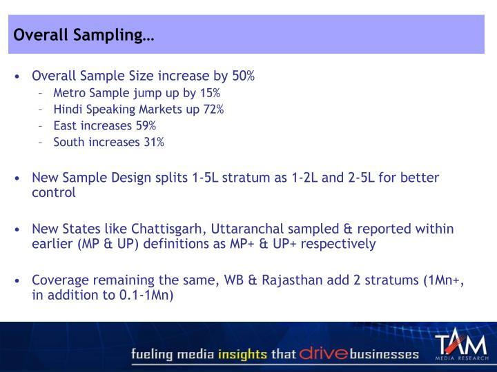 Overall Sampling…