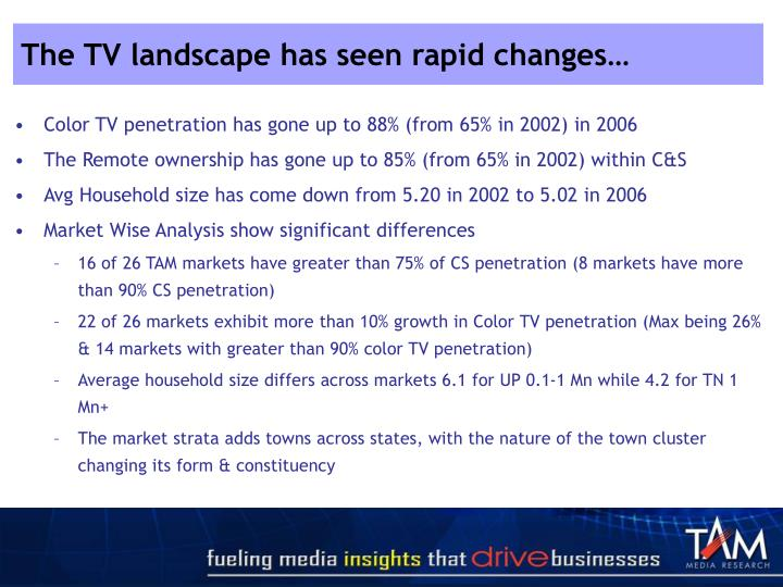 The TV landscape has seen rapid changes…