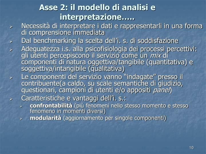 Asse 2: il modello di analisi e interpretazione…..
