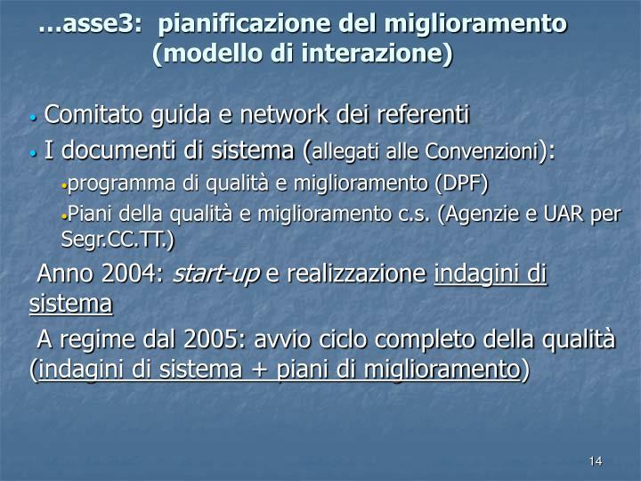 …asse3:  pianificazione del miglioramento (modello di interazione)