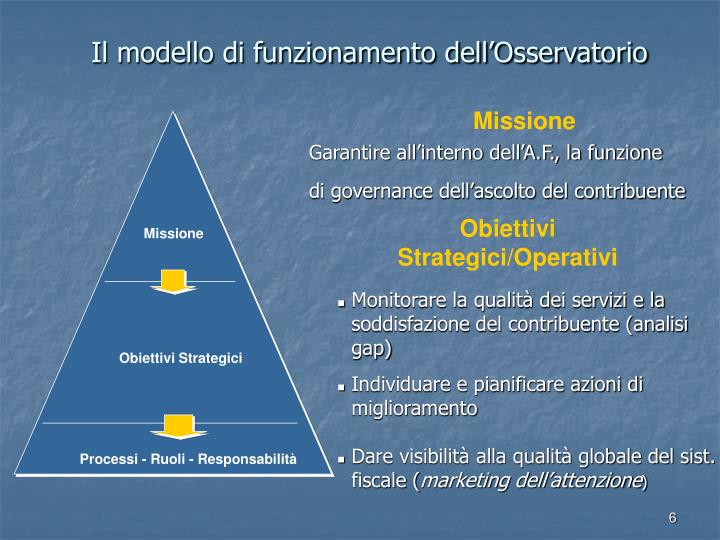 Il modello di funzionamento dell'Osservatorio