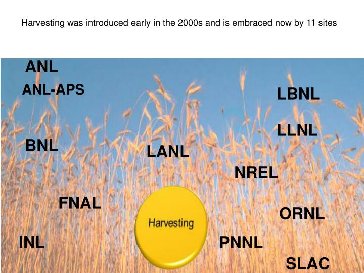 Harvesting was introduced early in the 2000s and is embraced now by 11 sites