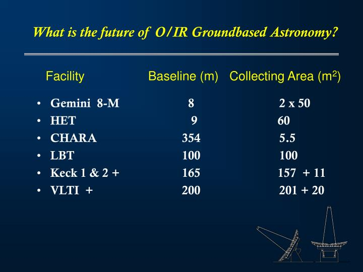 What is the future of O/IR Groundbased Astronomy?