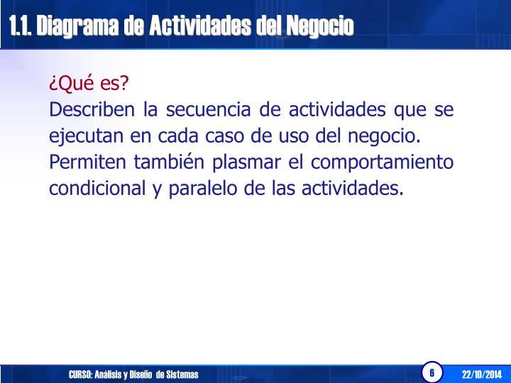 1.1. Diagrama de Actividades del Negocio