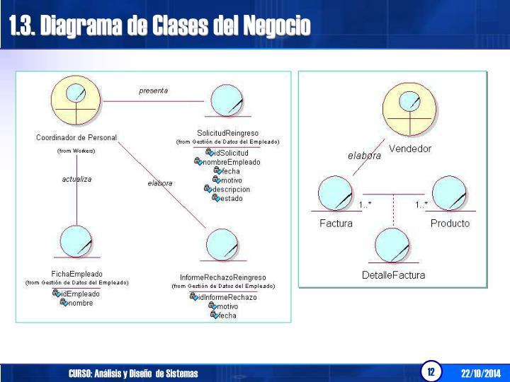 1.3. Diagrama de Clases del Negocio