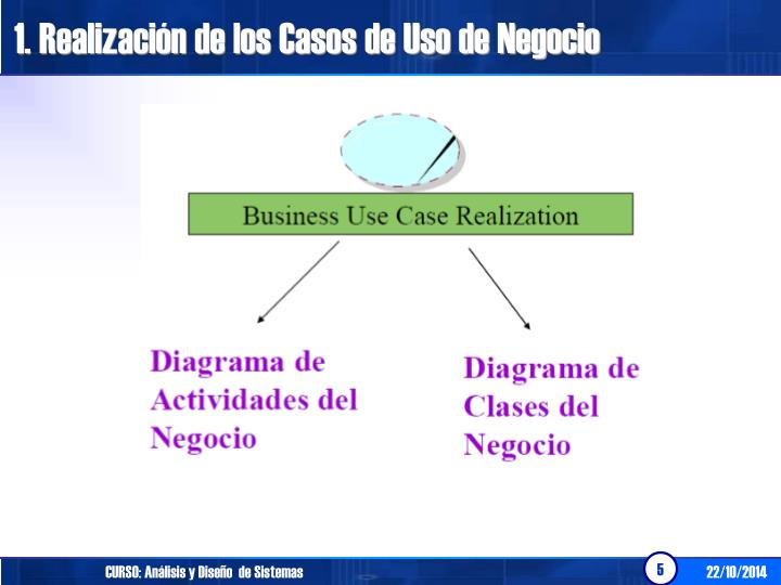 1. Realización de los Casos de Uso de Negocio
