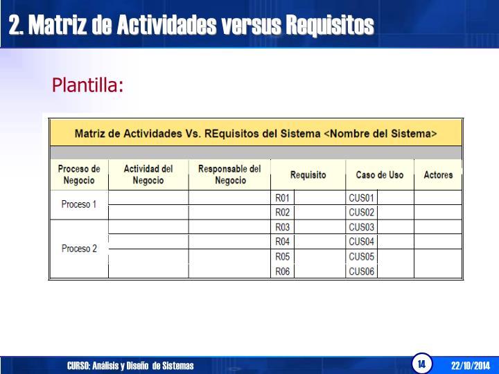 2. Matriz de Actividades versus Requisitos