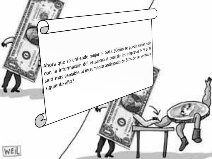 Ahora que se entiende mejor el GAO, ¿Cómo se puede saber, solo con la información del esquema A cual de las empresas F, V o 2F será mas sensible al incremento anticipado de 50% de las ventas al siguiente año?