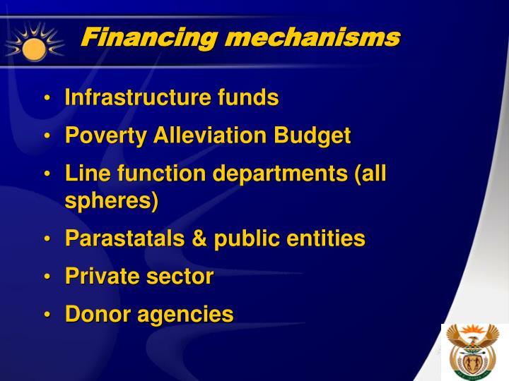 Financing mechanisms