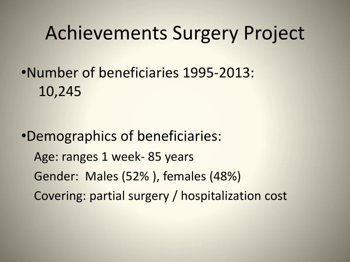 Achievements Surgery Project