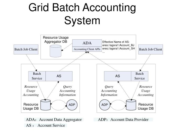 Grid Batch Accounting System