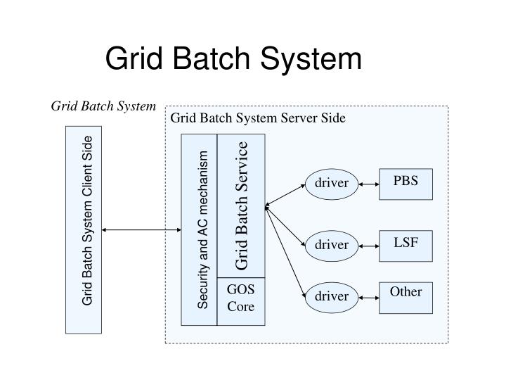 Grid Batch System