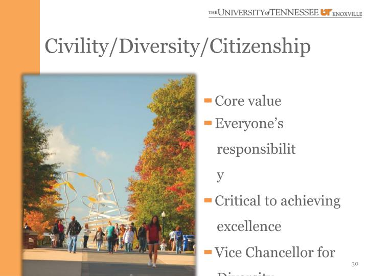 Civility/Diversity/Citizenship