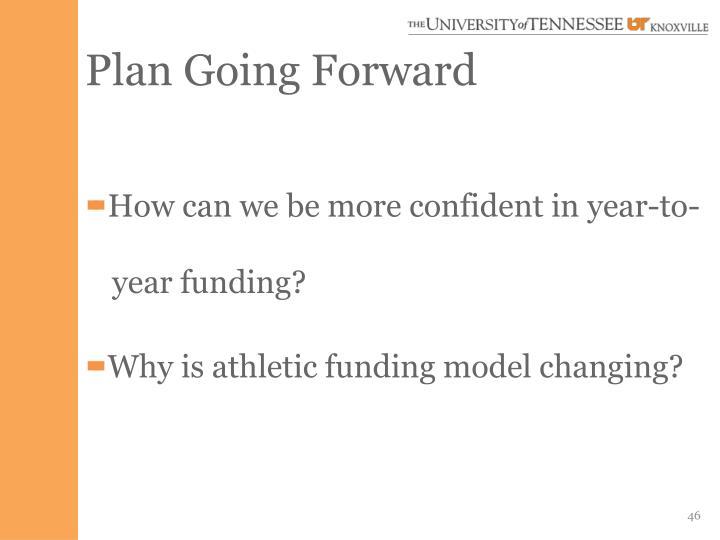 Plan Going