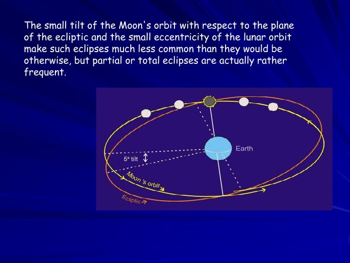 The small tilt of the Moon's orbit with respect to the plane of the ecliptic and the small eccentricity of the lunar orbit make such eclipses much less common than they would be otherwise, but partial or total eclipses are actually rather frequent.