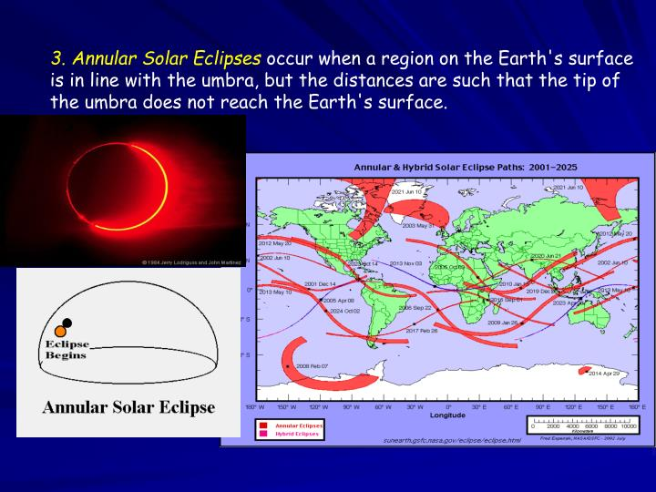 3. Annular Solar Eclipses
