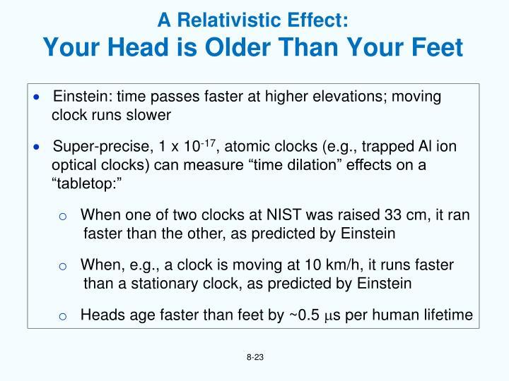 A Relativistic Effect: