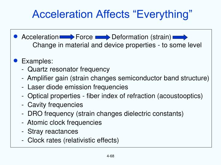 "Acceleration Affects ""Everything"""
