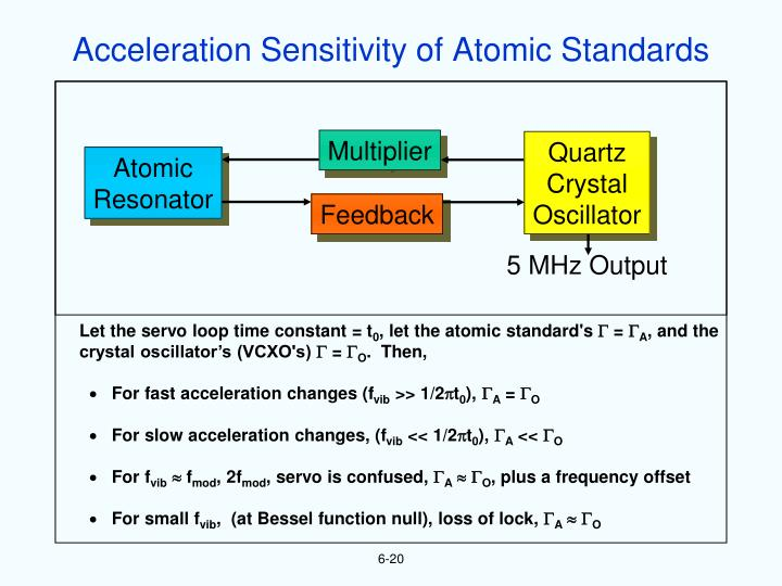 Acceleration Sensitivity of Atomic Standards