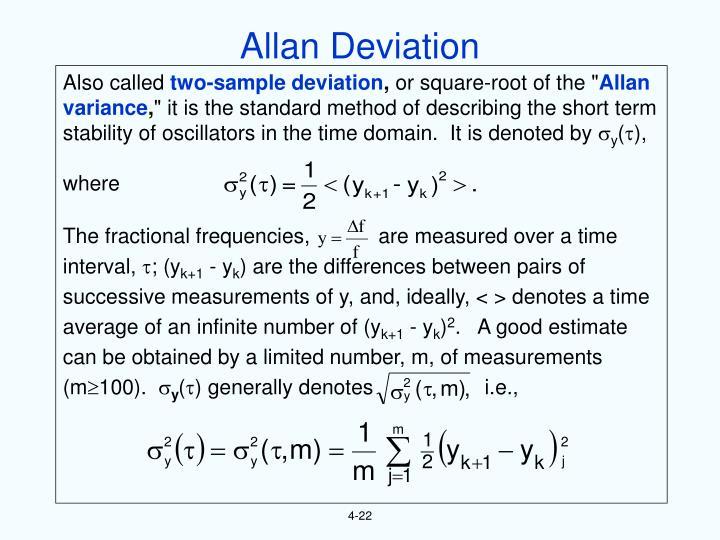 Allan Deviation