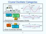 crystal oscillator categories1